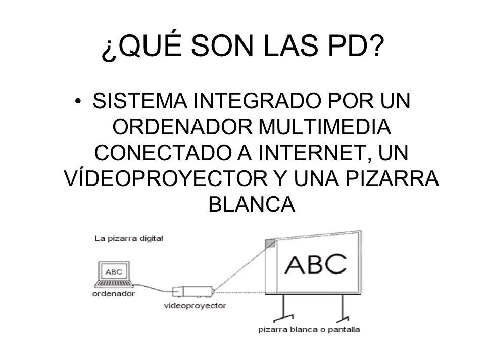PD FRENTE A PDI APORTACIONES DE LAS PDI PIZARRA DIGITAL PIZARRA DIGITAL INTERACTIVA PERMITEPERMITE PERMITEPERMITE ESCRIBIR Y DIBUJAR DESDE EL ORDENADOR (FUNCIÓN PIZARRA) REUTILIZAR LAS PIZARRAS TRADICIONALES VISUALIZAR TEXTO, IMAGEN… INTERACTUAR CON PROGRAMAS Y PERSONAS DESDE EL ORDENADOR ESCRIBIR Y DIBUJAR DIRECTAMENTE EN LA PIZARRA GRABAR TODAS LAS ACCIONES EJECUTADAS TRABAJAR LOS PROGRAMAS ASOCIADOS A LA PDI INTERACTUAR CON PROGRAMAS Y PERSONAS DESDE LA PANTALLA