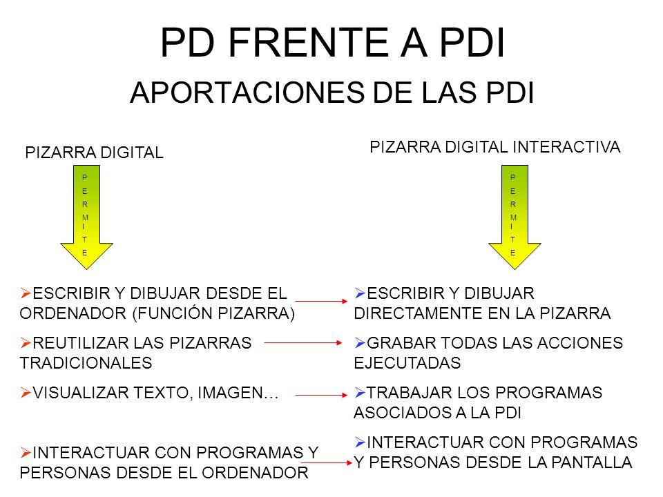 PD FRENTE A PDI APORTACIONES DE LAS PDI PIZARRA DIGITAL PIZARRA DIGITAL INTERACTIVA PERMITEPERMITE PERMITEPERMITE ESCRIBIR Y DIBUJAR DESDE EL ORDENADO