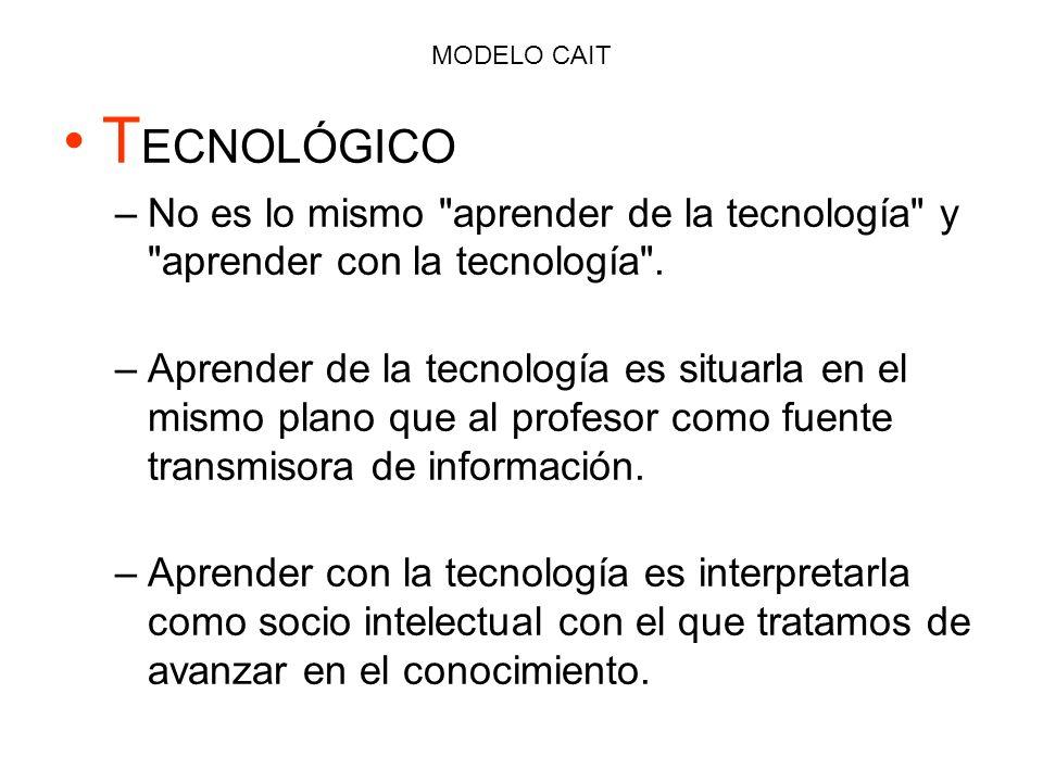 MODELO CAIT T ECNOLÓGICO –No es lo mismo