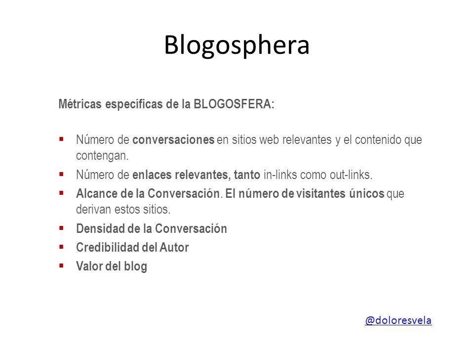 Blogosphera Métricas específicas de la BLOGOSFERA: Número de conversaciones en sitios web relevantes y el contenido que contengan.