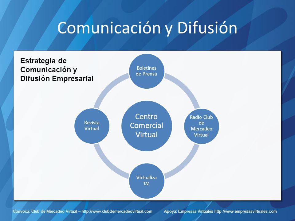 Convoca: Club de Mercadeo Virtual – http://www.clubdemercadeovirtual.com Apoya: Empresas Virtuales http://www.empresasvirtuales.com Comunicación y Difusión Centro Comercial Virtual Boletines de Prensa Radio Club de Mercadeo Virtual Virtualíza T.V.