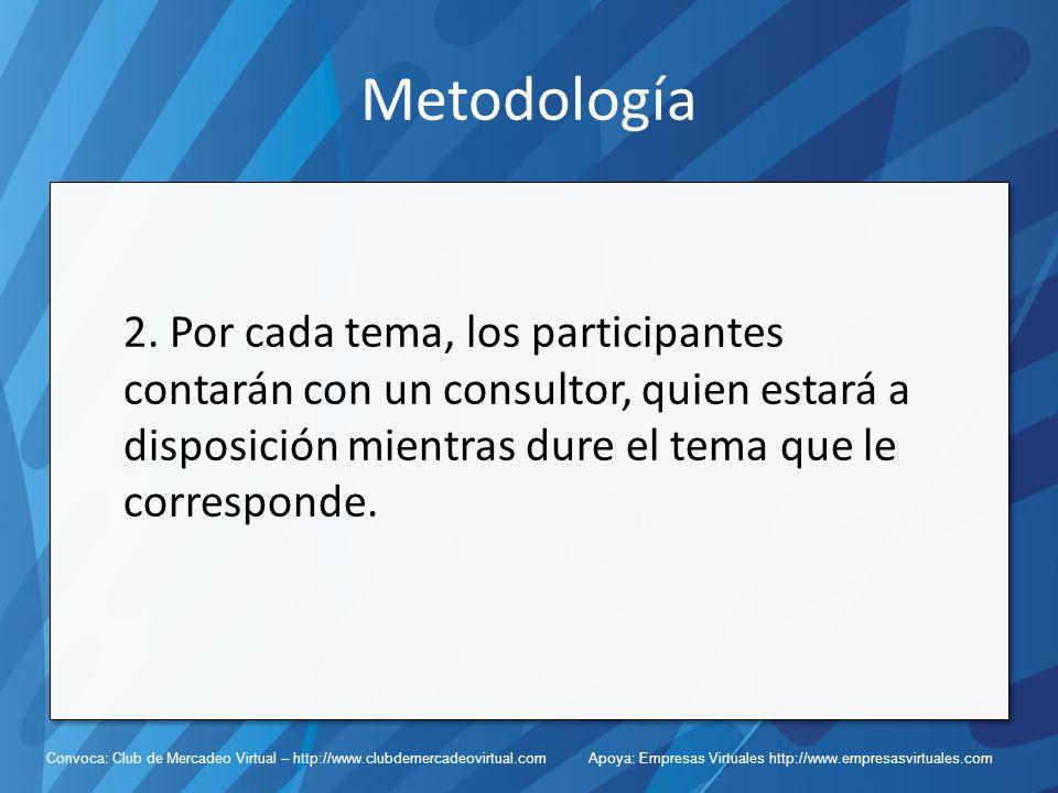 Convoca: Club de Mercadeo Virtual – http://www.clubdemercadeovirtual.com Apoya: Empresas Virtuales http://www.empresasvirtuales.com Metodología 2.