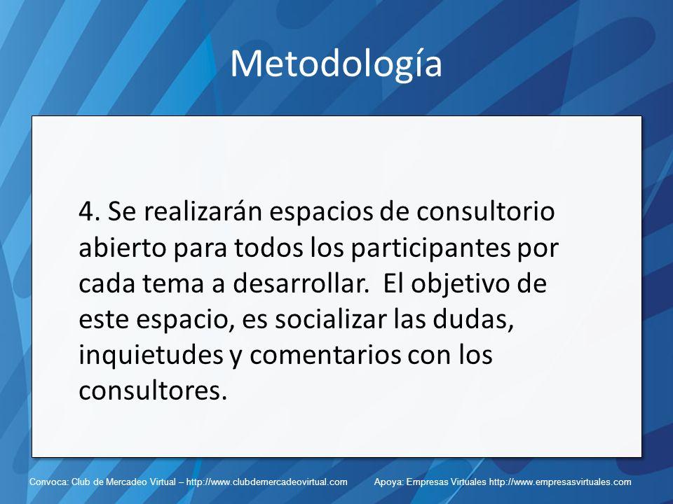 Convoca: Club de Mercadeo Virtual – http://www.clubdemercadeovirtual.com Apoya: Empresas Virtuales http://www.empresasvirtuales.com Metodología 4.