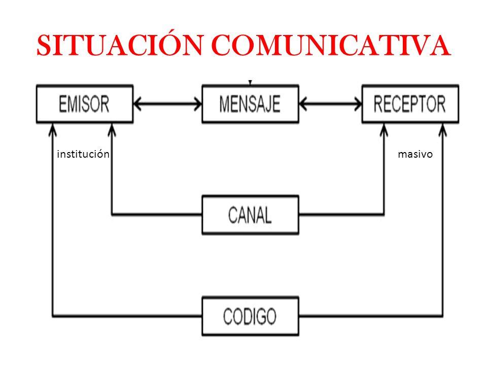SITUACIÓN COMUNICATIVA masivo institución