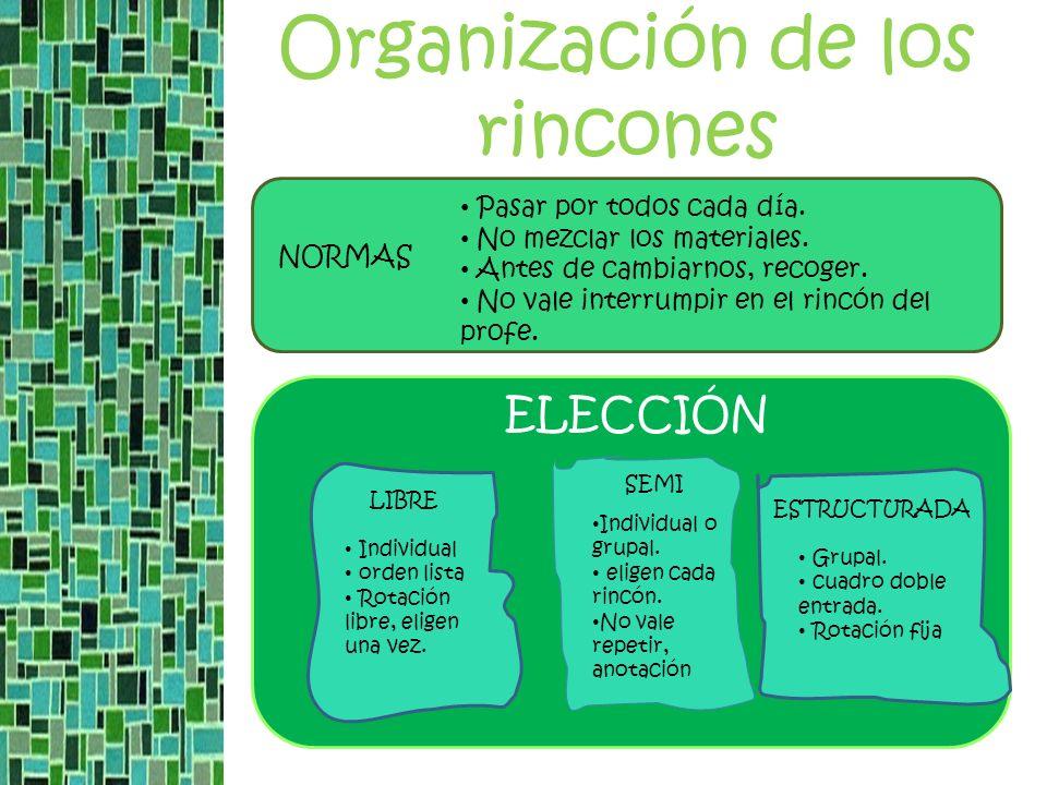 Organización de los rincones NORMAS Pasar por todos cada día.