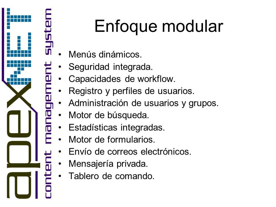 Enfoque modular Menús dinámicos. Seguridad integrada. Capacidades de workflow. Registro y perfiles de usuarios. Administración de usuarios y grupos. M
