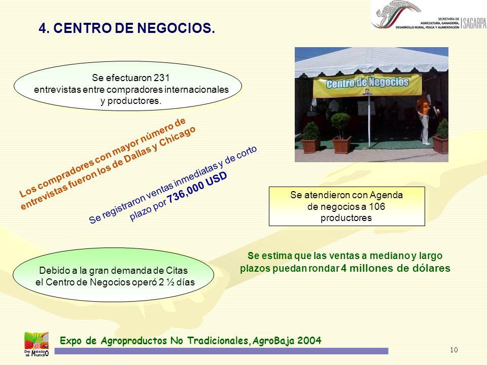 Expo de Agroproductos No Tradicionales,AgroBaja 2004 10 4. CENTRO DE NEGOCIOS. Se efectuaron 231 entrevistas entre compradores internacionales y produ