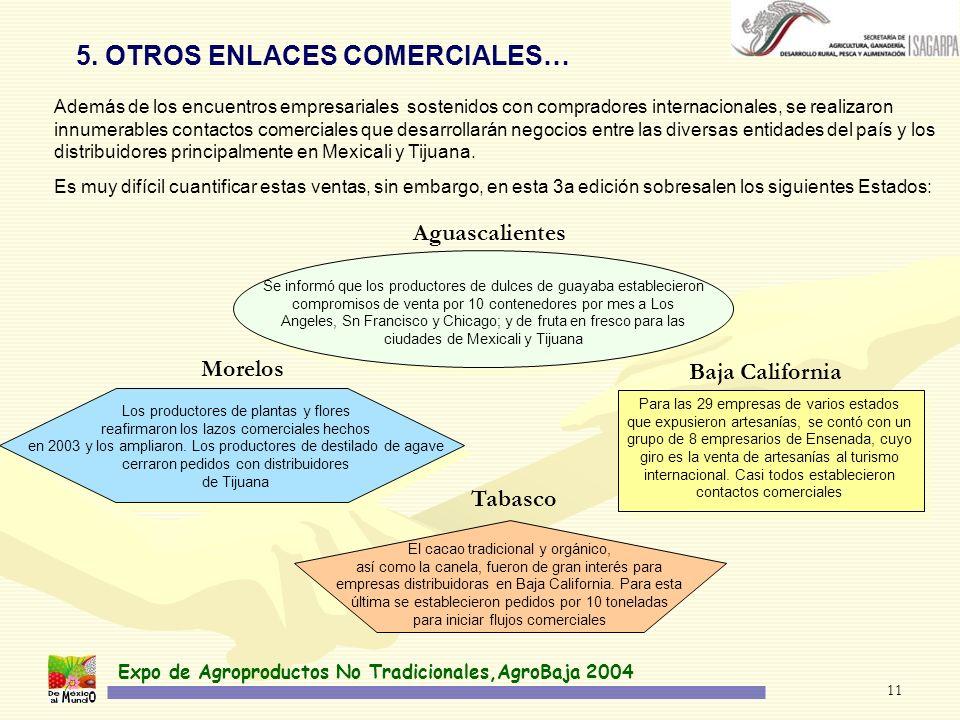 Expo de Agroproductos No Tradicionales,AgroBaja 2004 11 5. OTROS ENLACES COMERCIALES… Además de los encuentros empresariales sostenidos con compradore