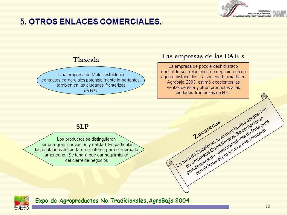 Expo de Agroproductos No Tradicionales,AgroBaja 2004 12 Los productos se distinguieron por una gran innovación y calidad.