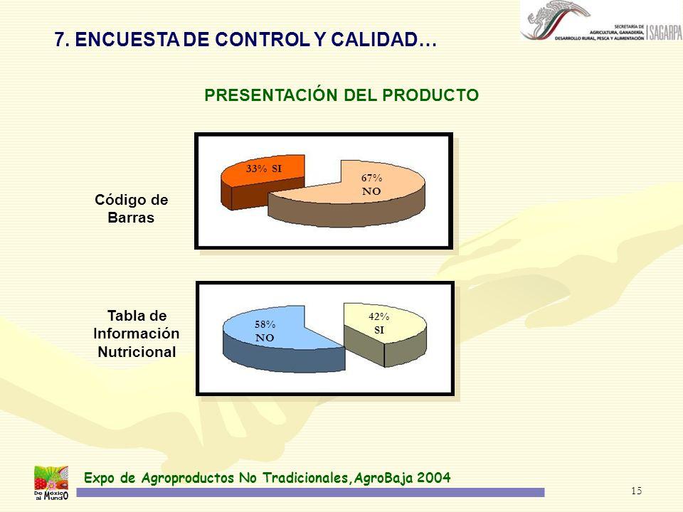 Expo de Agroproductos No Tradicionales,AgroBaja 2004 15 7. ENCUESTA DE CONTROL Y CALIDAD… Código de Barras Tabla de Información Nutricional PRESENTACI