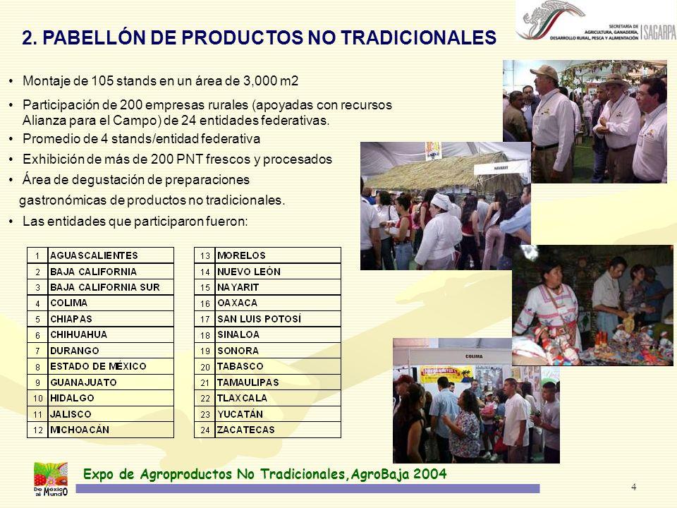 Expo de Agroproductos No Tradicionales,AgroBaja 2004 4 Montaje de 105 stands en un área de 3,000 m2 Participación de 200 empresas rurales (apoyadas con recursos Alianza para el Campo) de 24 entidades federativas.