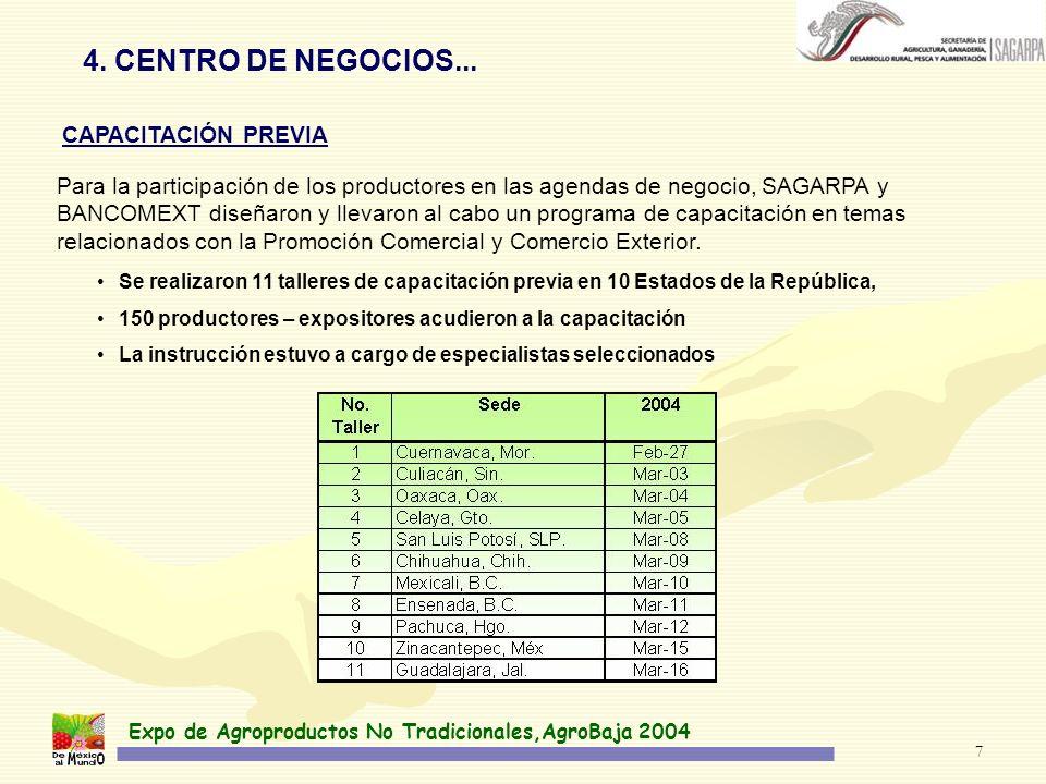 Expo de Agroproductos No Tradicionales,AgroBaja 2004 7 Se realizaron 11 talleres de capacitación previa en 10 Estados de la República, 150 productores