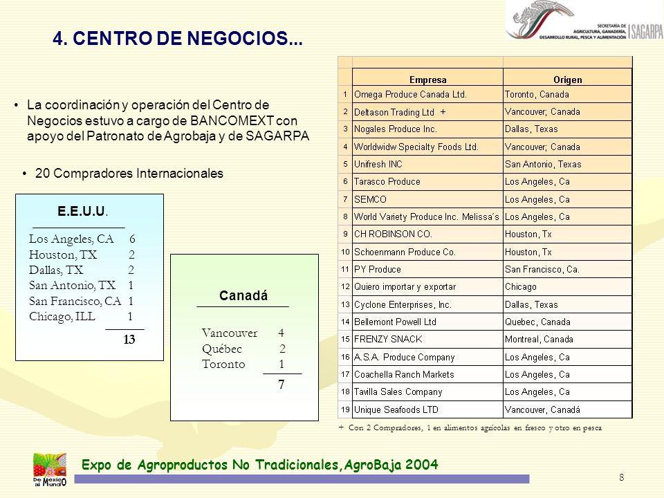 Expo de Agroproductos No Tradicionales,AgroBaja 2004 8 La coordinación y operación del Centro de Negocios estuvo a cargo de BANCOMEXT con apoyo del Patronato de Agrobaja y de SAGARPA 4.