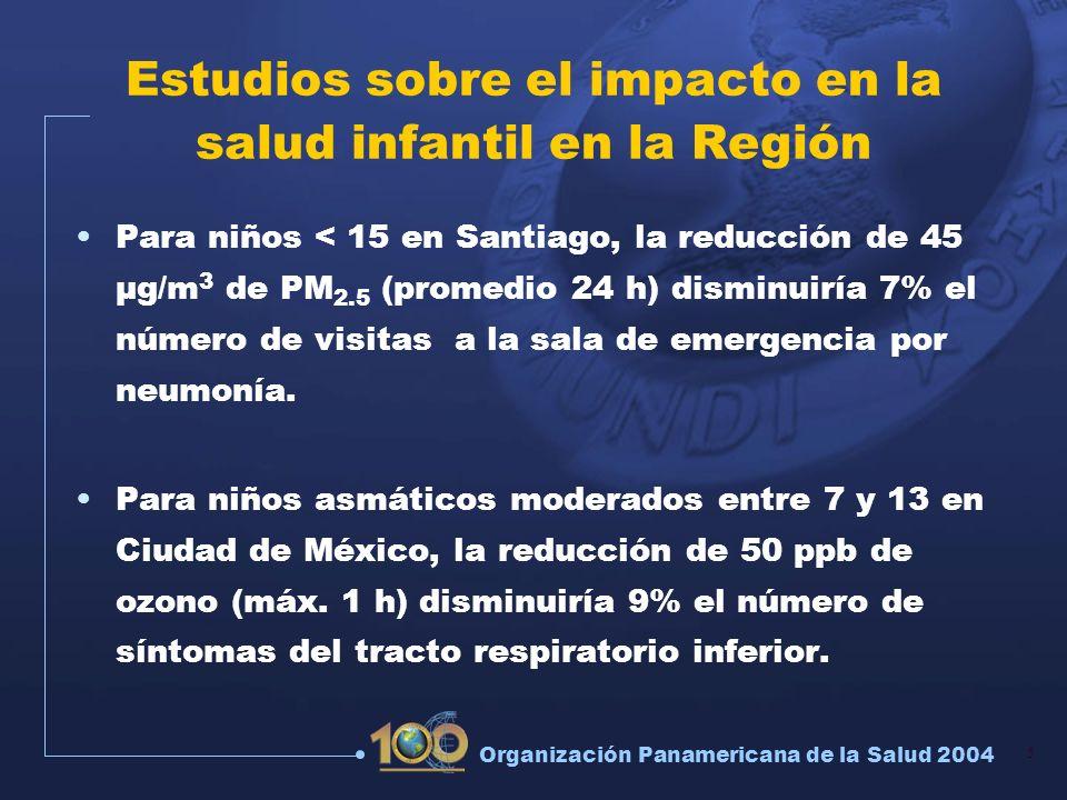 5 Organización Panamericana de la Salud 2004 Estudios sobre el impacto en la salud infantil en la Región Para niños < 15 en Santiago, la reducción de