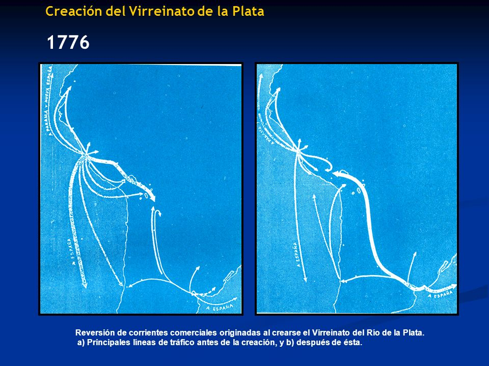 Creación del Virreinato de la Plata 1776 Reversión de corrientes comerciales originadas al crearse el Virreinato del Río de la Plata. a) Principales l