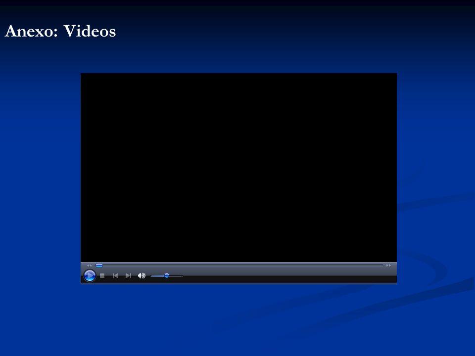Anexo: Videos