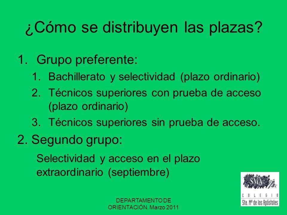 DEPARTAMENTO DE ORIENTACIÓN. Marzo 2011 ¿Cómo se distribuyen las plazas.
