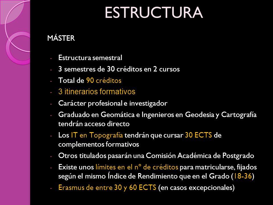 MÁSTER ESTRUCTURA - Estructura semestral - 3 semestres de 30 créditos en 2 cursos - Total de 90 créditos - 3 itinerarios formativos - Carácter profesi