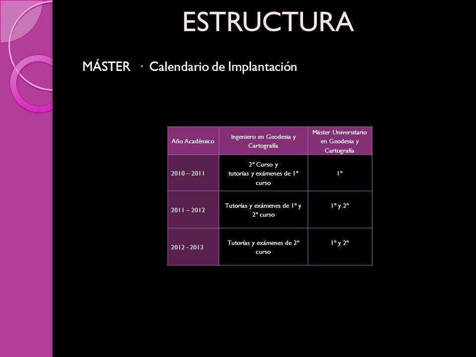 MÁSTER · Calendario de Implantación ESTRUCTURA Año Académico Ingeniero en Geodesia y Cartografía Máster Universitario en Geodesia y Cartografía 2010 –