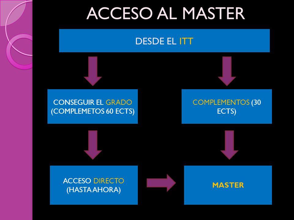 ACCESO AL MASTER DESDE EL ITT CONSEGUIR EL GRADO (COMPLEMETOS 60 ECTS) ACCESO DIRECTO (HASTA AHORA) MASTER COMPLEMENTOS (30 ECTS)