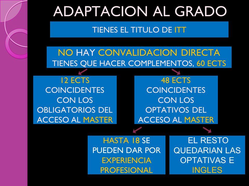 ADAPTACION AL GRADO TIENES EL TITULO DE ITT NO HAY CONVALIDACION DIRECTA TIENES QUE HACER COMPLEMENTOS, 60 ECTS 12 ECTS COINCIDENTES CON LOS OBLIGATOR