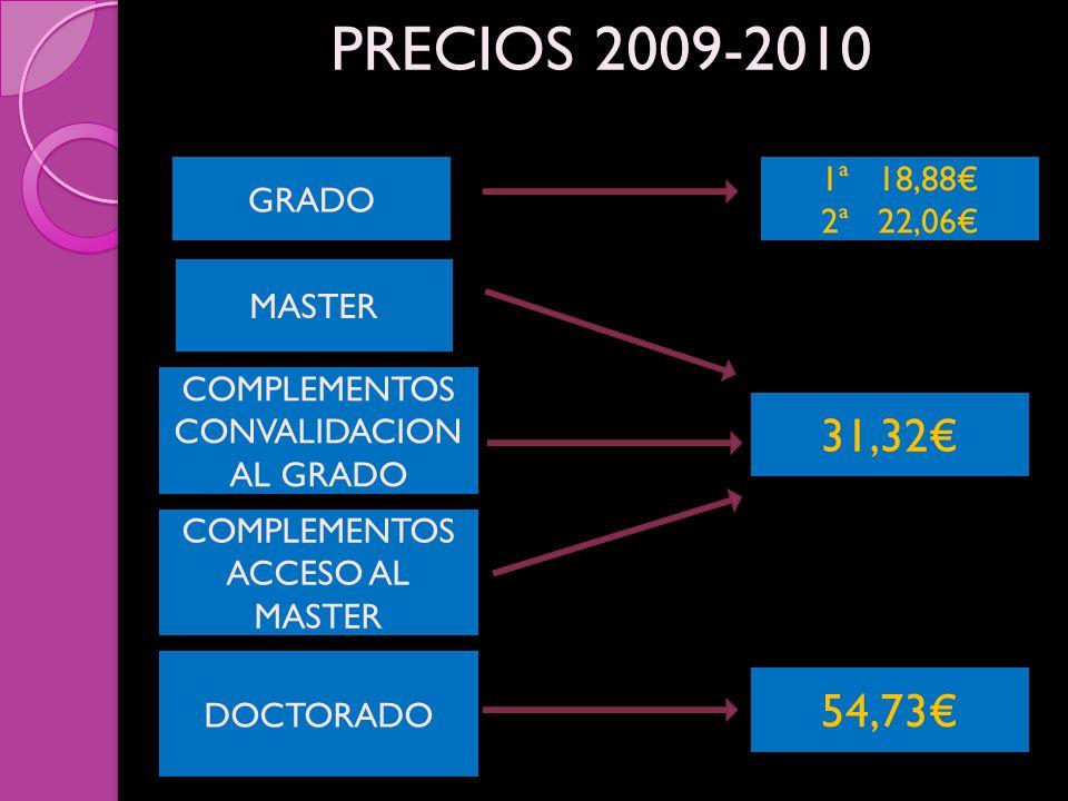 PRECIOS 2009-2010 GRADO MASTER COMPLEMENTOS CONVALIDACION AL GRADO COMPLEMENTOS ACCESO AL MASTER 1ª 18,88 2ª 22,06 31,32 54,73 DOCTORADO