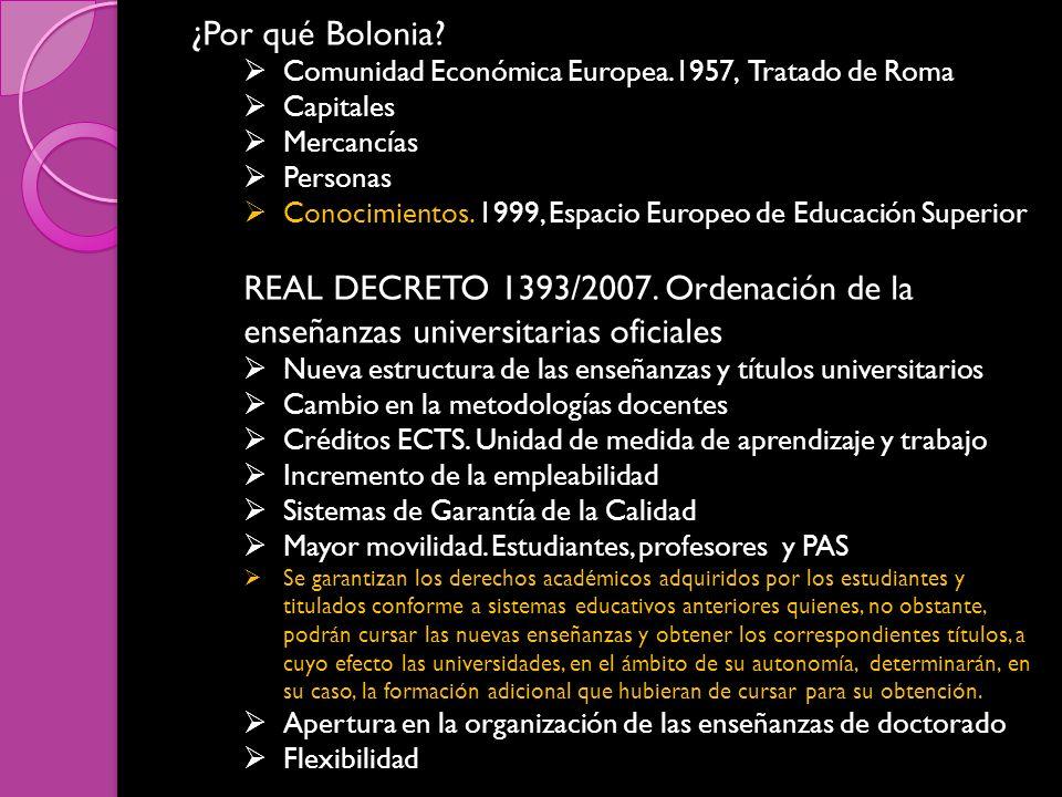 ¿Por qué Bolonia? Comunidad Económica Europea.1957, Tratado de Roma Capitales Mercancías Personas Conocimientos. 1999, Espacio Europeo de Educación Su
