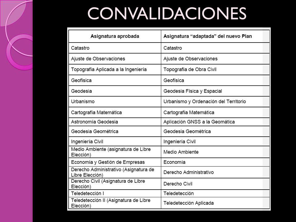 Enseñanzas Universitarias Oficiales de Máster R.D.