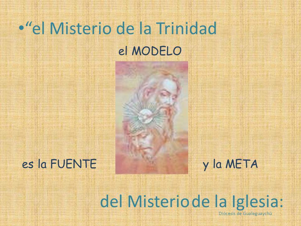 el Misterio de la Trinidad es la FUENTE el MODELO y la META del Misterio de la Iglesia: Diócesis de Gualeguaychú