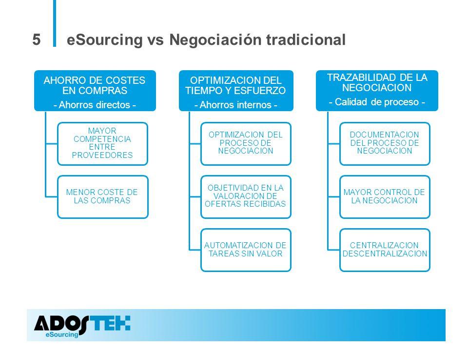 55 eSourcing vs Negociación tradicional AHORRO DE COSTES EN COMPRAS - Ahorros directos - MAYOR COMPETENCIA ENTRE PROVEEDORES MENOR COSTE DE LAS COMPRA