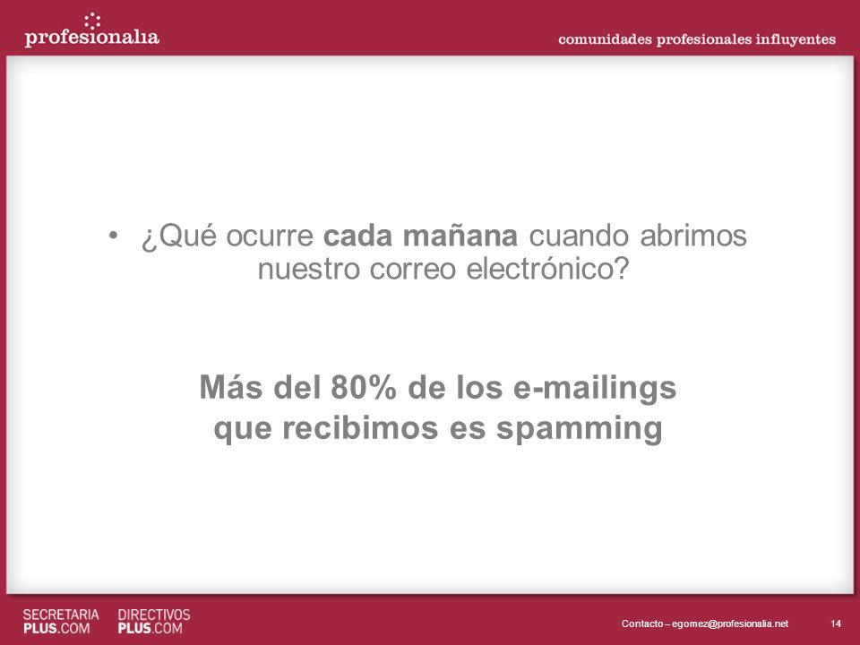 14Contacto – egomez@profesionalia.net ¿Qué ocurre cada mañana cuando abrimos nuestro correo electrónico? Más del 80% de los e-mailings que recibimos e