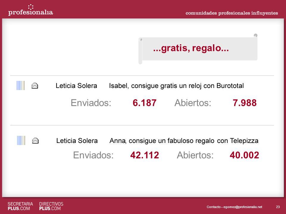 23Contacto – egomez@profesionalia.net Enviados:Abiertos:7.9886.187 Enviados:Abiertos:40.00242.112...gratis, regalo...