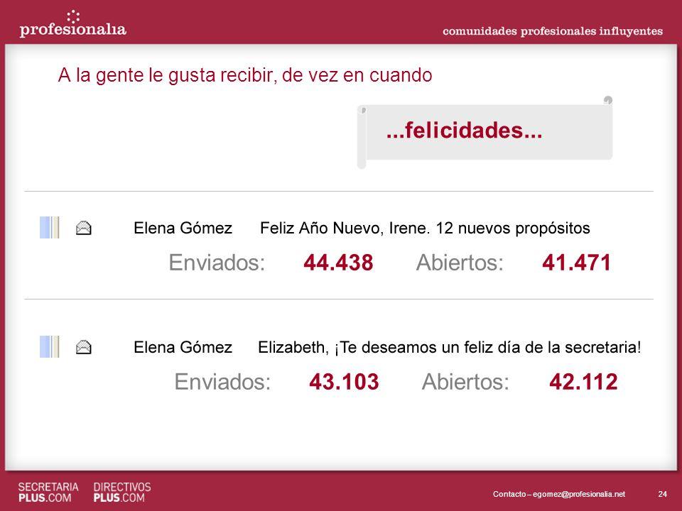 24Contacto – egomez@profesionalia.net Enviados:Abiertos:41.47144.438 Enviados:Abiertos:42.11243.103...felicidades... A la gente le gusta recibir, de v