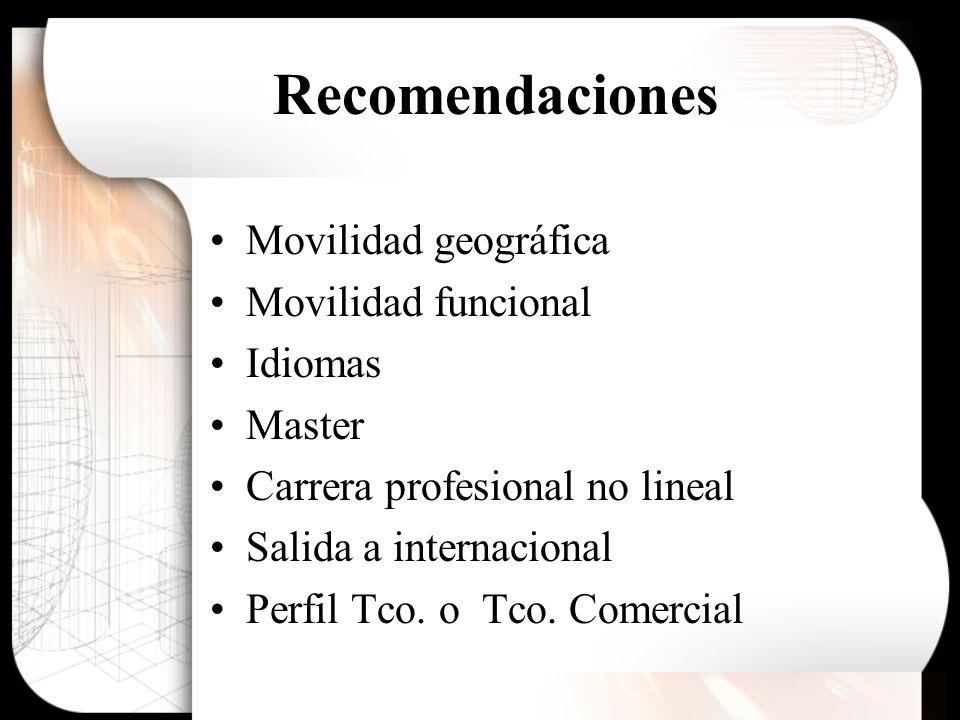 Recomendaciones Movilidad geográfica Movilidad funcional Idiomas Master Carrera profesional no lineal Salida a internacional Perfil Tco. o Tco. Comerc