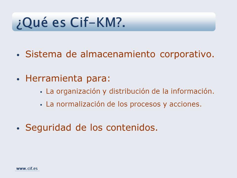 Sistema de almacenamiento corporativo. Herramienta para: La organización y distribución de la información. La normalización de los procesos y acciones
