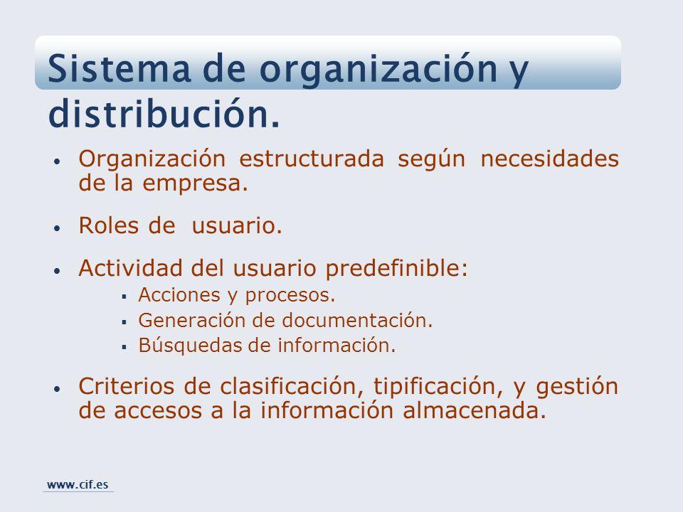 Organización estructurada según necesidades de la empresa. Roles de usuario. Actividad del usuario predefinible: Acciones y procesos. Generación de do