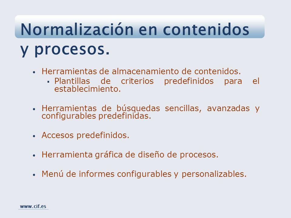 Herramientas de almacenamiento de contenidos. Plantillas de criterios predefinidos para el establecimiento. Herramientas de búsquedas sencillas, avanz