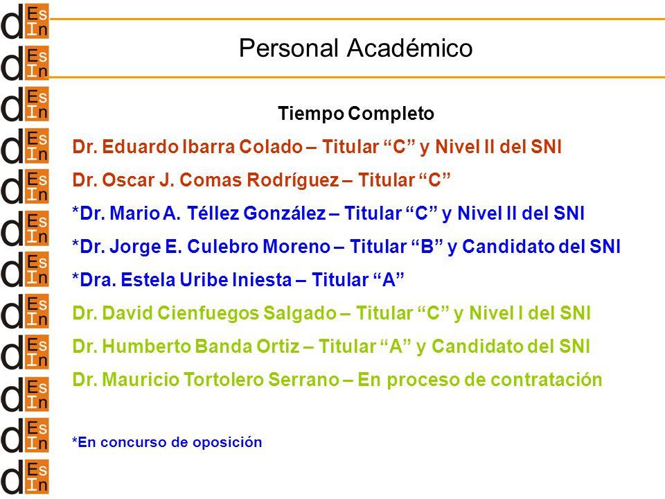 Personal Académico Tiempo Completo Dr. Eduardo Ibarra Colado – Titular C y Nivel II del SNI Dr. Oscar J. Comas Rodríguez – Titular C *Dr. Mario A. Tél