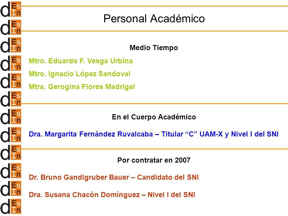 Personal Académico Medio Tiempo Mtro. Eduardo F. Vesga Urbina Mtro. Ignacio López Sandoval Mtra. Gerogina Flores Madrigal En el Cuerpo Académico Dra.