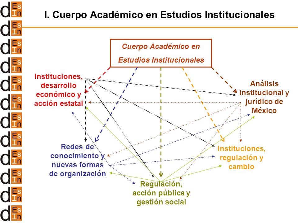 I. Cuerpo Académico en Estudios Institucionales Instituciones, desarrollo económico y acción estatal Redes de conocimiento y nuevas formas de organiza