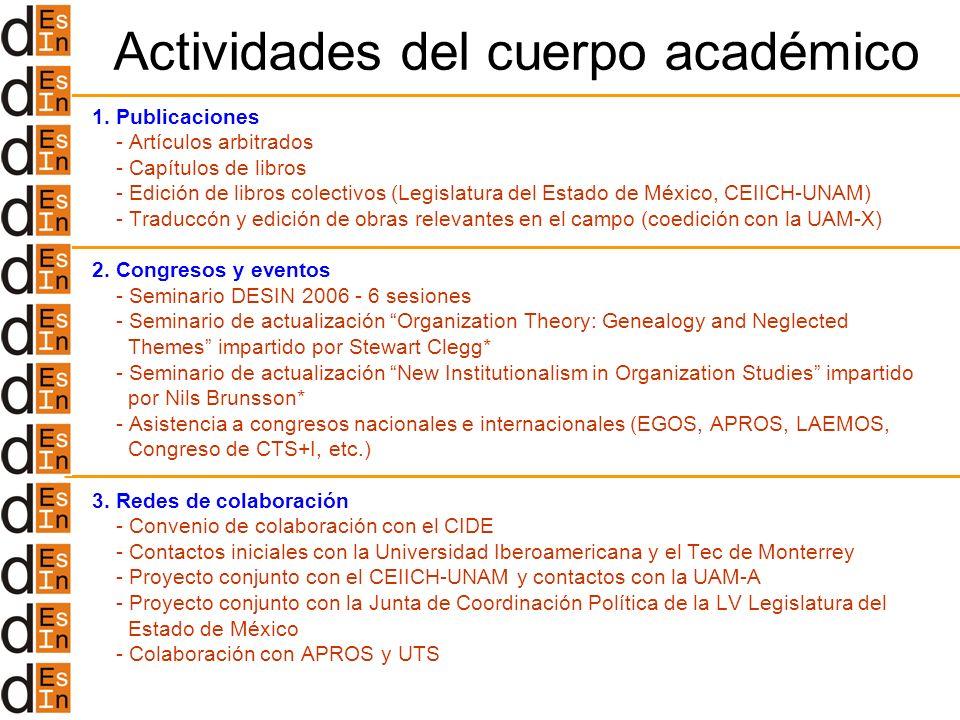 Actividades del cuerpo académico 1. Publicaciones - Artículos arbitrados - Capítulos de libros - Edición de libros colectivos (Legislatura del Estado