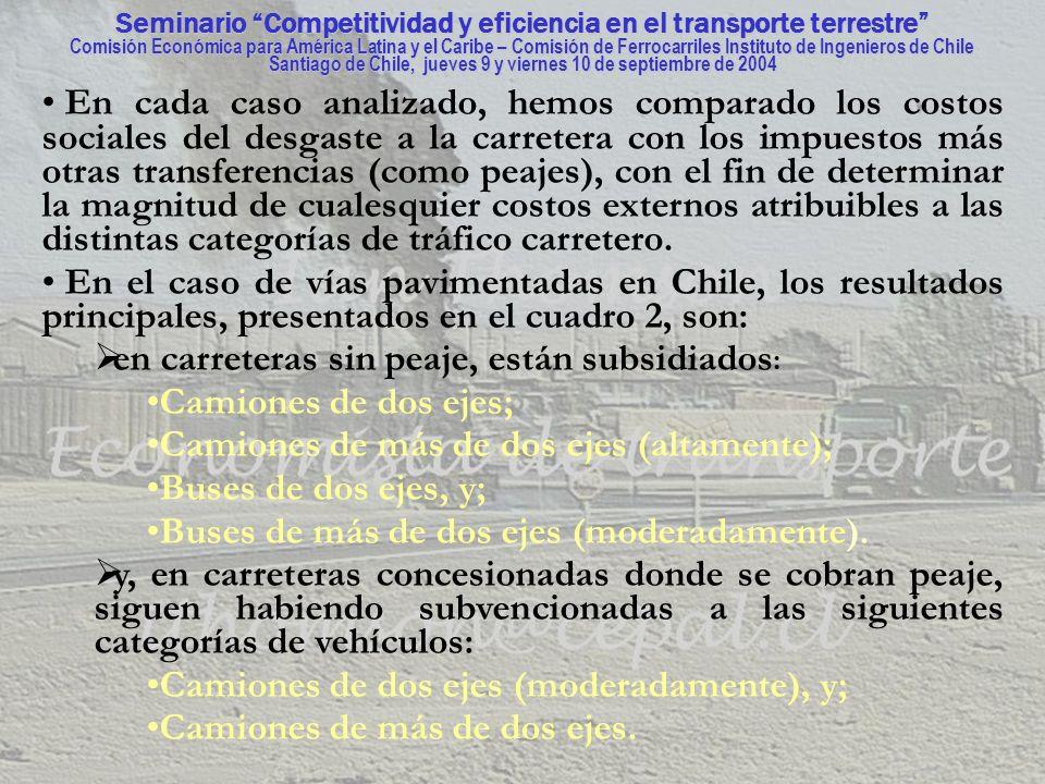 Seminario Competitividad y eficiencia en el transporte terrestre Comisión Económica para América Latina y el Caribe – Comisión de Ferrocarriles Instituto de Ingenieros de Chile Santiago de Chile, jueves 9 y viernes 10 de septiembre de 2004 ithomson@eclac.cl