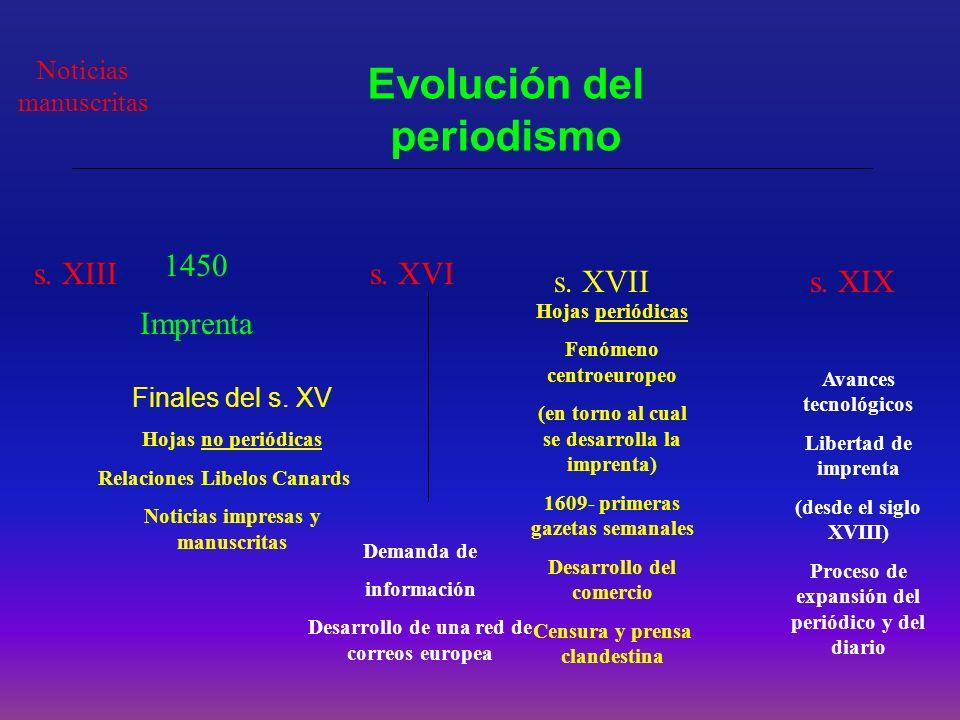 1450 Imprenta Evolución del periodismo Finales del s. XV Hojas no periódicas Relaciones Libelos Canards Noticias impresas y manuscritas s. XVI Demanda