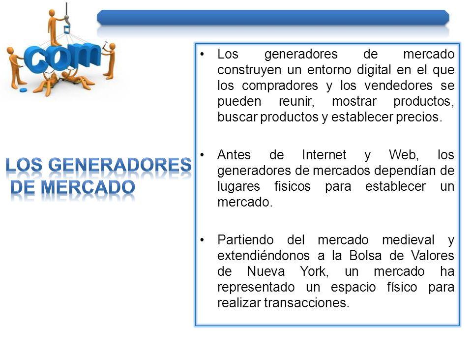 Los generadores de mercado construyen un entorno digital en el que los compradores y los vendedores se pueden reunir, mostrar productos, buscar productos y establecer precios.