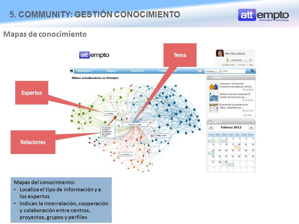 5. COMMUNITY: GESTIÓN CONOCIMIENTO Mapas del conocimiento: Localiza el tipo de información y a los expertos Indican la interrelación, cooperación y co