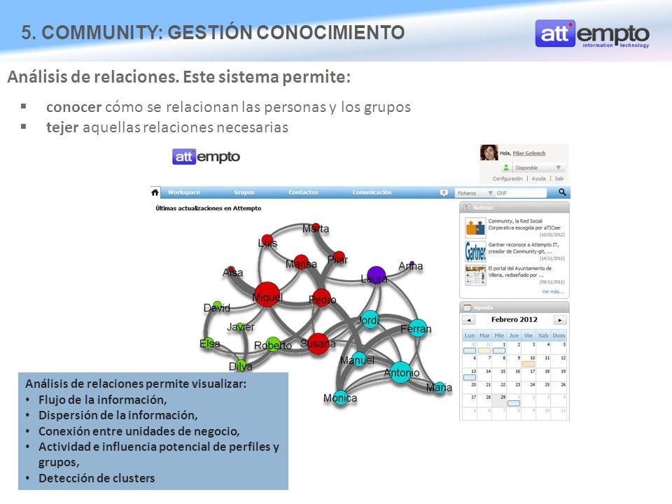 5. COMMUNITY: GESTIÓN CONOCIMIENTO Análisis de relaciones permite visualizar: Flujo de la información, Dispersión de la información, Conexión entre un