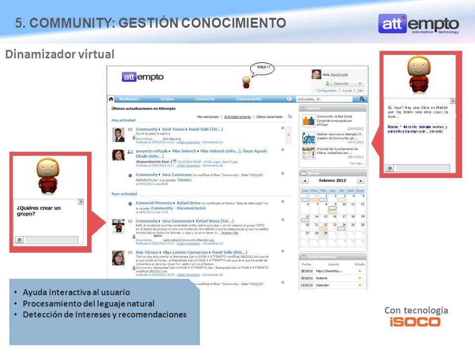 5. COMMUNITY: GESTIÓN CONOCIMIENTO Dinamizador virtual Ideas HOLA !.