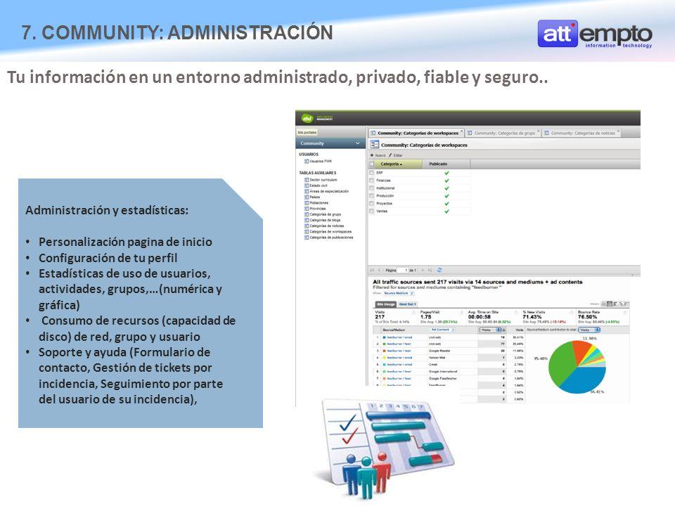 Tu información en un entorno administrado, privado, fiable y seguro..