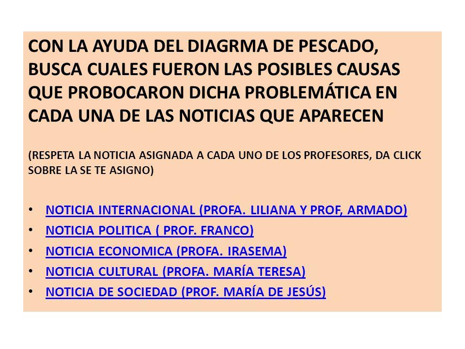 CON LA AYUDA DEL DIAGRMA DE PESCADO, BUSCA CUALES FUERON LAS POSIBLES CAUSAS QUE PROBOCARON DICHA PROBLEMÁTICA EN CADA UNA DE LAS NOTICIAS QUE APARECEN (RESPETA LA NOTICIA ASIGNADA A CADA UNO DE LOS PROFESORES, DA CLICK SOBRE LA SE TE ASIGNO) NOTICIA INTERNACIONAL (PROFA.
