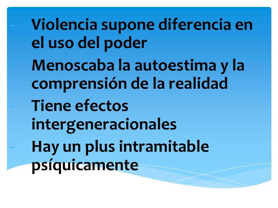 -Violencia supone diferencia en el uso del poder -Menoscaba la autoestima y la comprensión de la realidad -Tiene efectos intergeneracionales -Hay un p